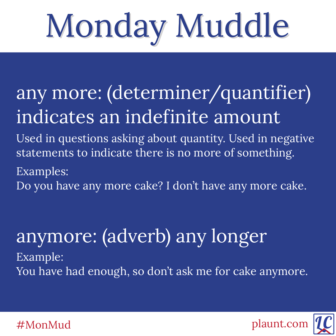 Monday Muddle: any more: (determiner/quantifier) indicates an indefinite amount. Used in questions asking about quantity. Used in negative statements to indicate there is no more of something. Examples: Do you have any more cake? I don't have any more cake. anymore: (adverb) any longer Example: You have had enough, so don't ask me for cake anymore.