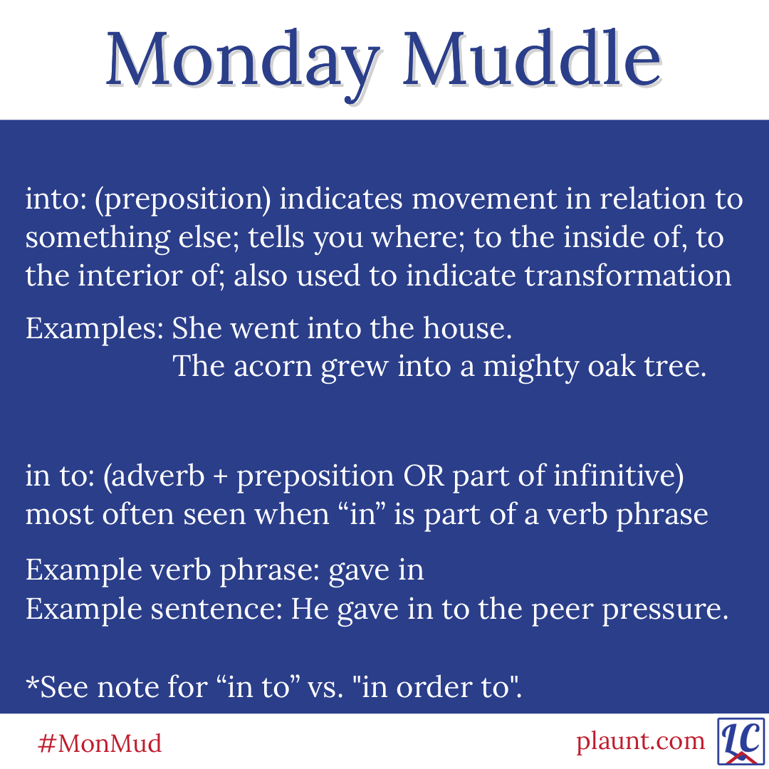"""Monday Muddle: into: (preposition) indicates movement in relation to something else; tells you where; to the inside of, to the interior of; also used to indicate transformation Examples: She went into the house. The acorn grew into a mighty oak tree. in to: (adverb + preposition OR part of infinitive) most often seen when """"in"""" is part of a verb phrase Example verb phrase: gave in Example sentence: He gave in to the peer pressure."""